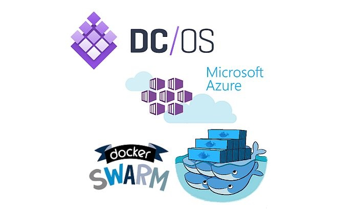 Make DCOS and Marathon publicly available in the Azure Container Service